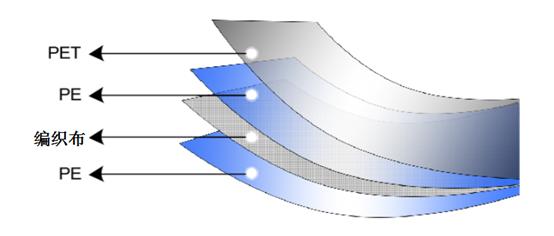 YS012-透明編織真空膜.png